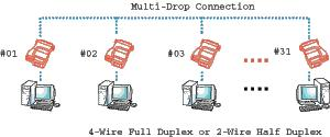 adp3133 also works in multidrop