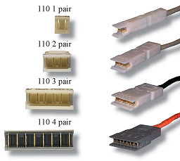 110 Patch Cables