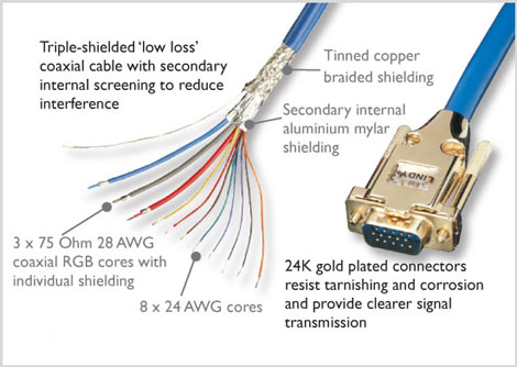 Svga Wiring Diagram - Fusebox and Wiring Diagram cable-potato - cable -potato.id-architects.itdiagram database - id-architects.it